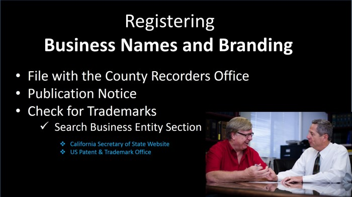 Small Business Fictitious Name - Business Names and Branding - Get Help